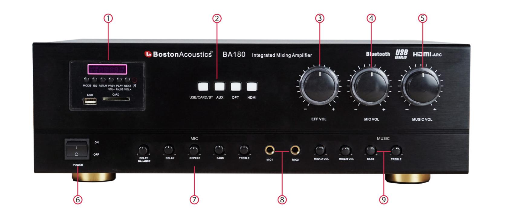 Ampli Boston Acoustics BA180 | Hayaudio.com