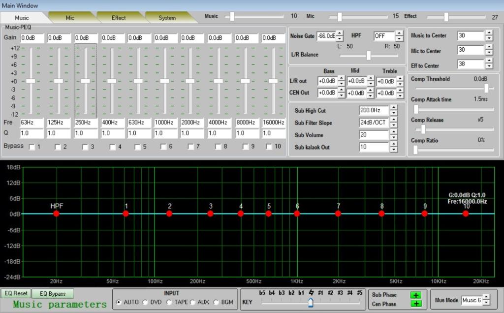 Mixer vang số Boston Acoustics BA5000 | Anh Duy Audio