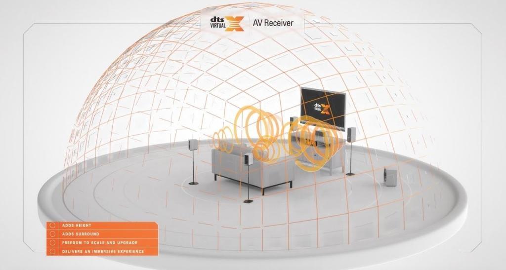 Denon AVR-X4500H | Ampli nghe nhạc - xem phim | Anh Duy Audio