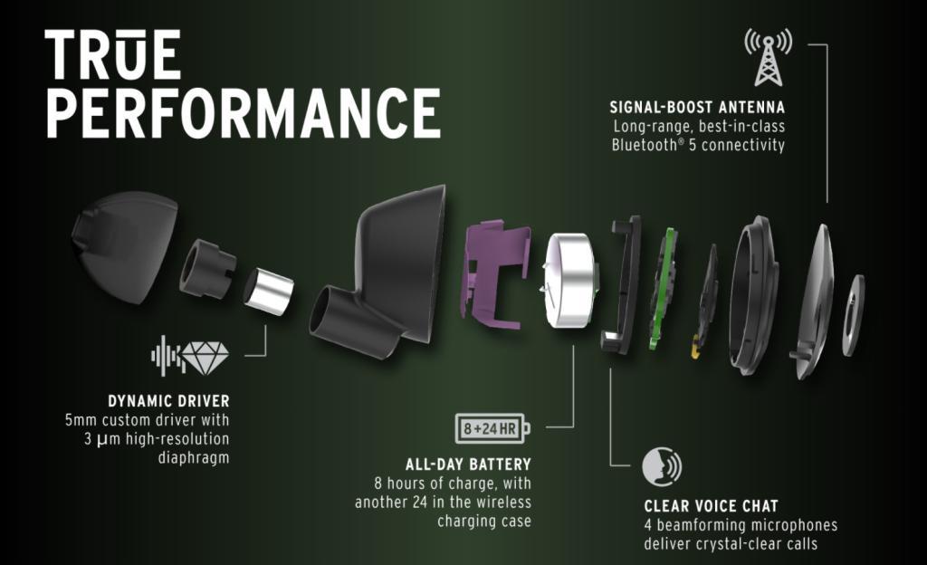 Klipsch T5 II True Wireless Sport | Anh Duy Audio